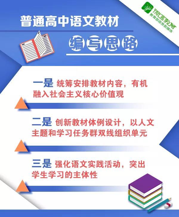 2019四川省普通高中新变化:思想政治、语文、历史统编教材将投入使用