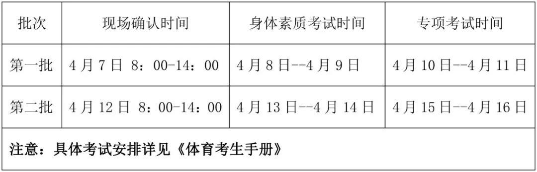 四川省2020年普通高校招生体育类专业统考考试时间安排公告出炉!